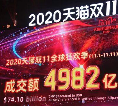 【号外】中国アリババグループ「独身の日」爆売り緊急レポート