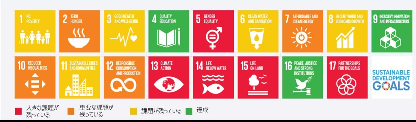 2020年版日本におけるSDGs達成状況|船井総研ロジ株式会社
