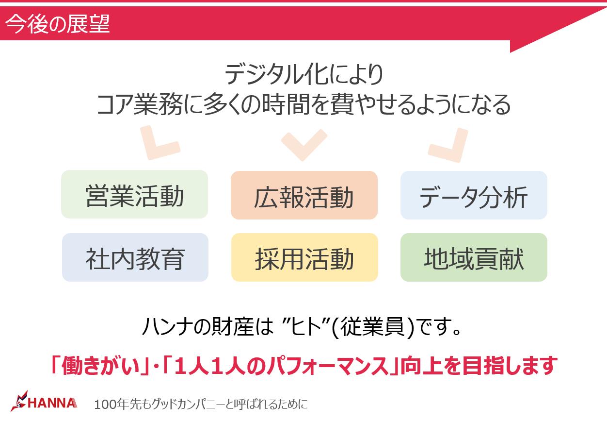 ハンナの働き方改革 - OCR・RPA 活用編 -
