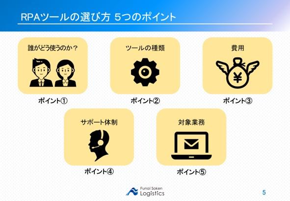 RPAツールの選び方 5つのポイント